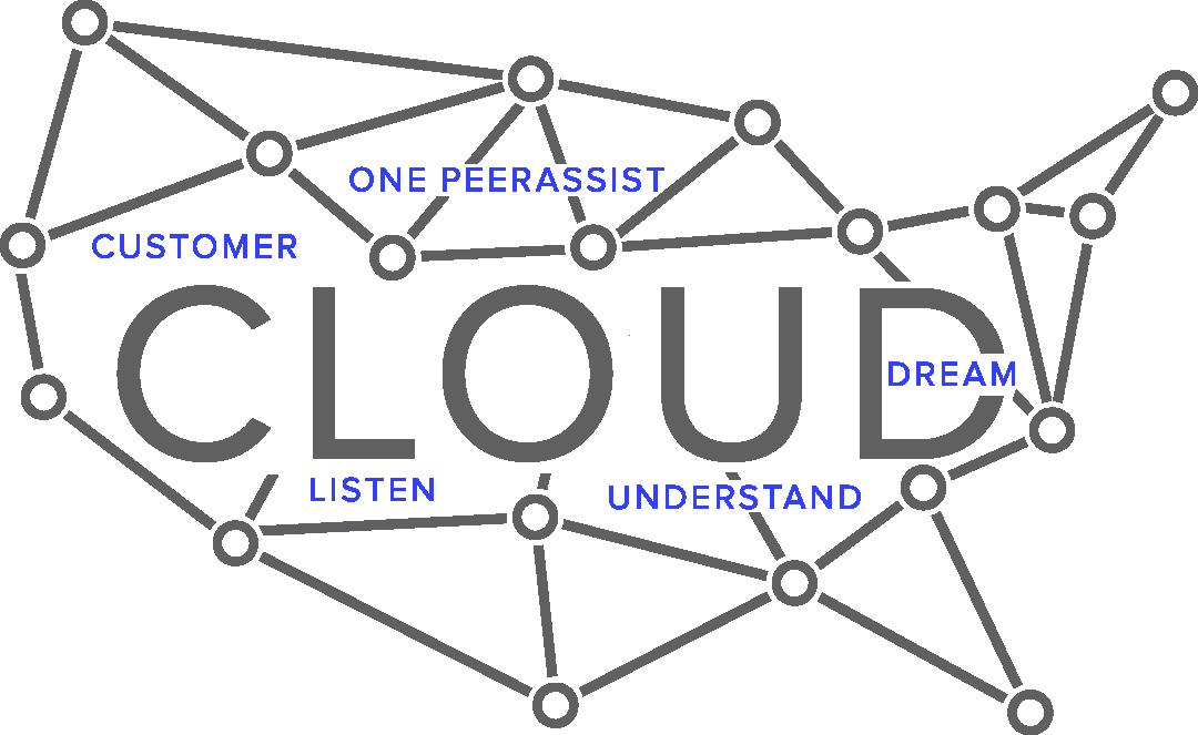 cloud-brand